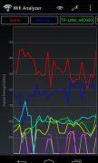 Wifi Analyzer для Android