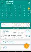 DiaryNutrition для Android
