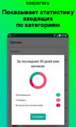 Kaspersky Who Calls для Android