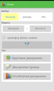 AndroMoney для Android